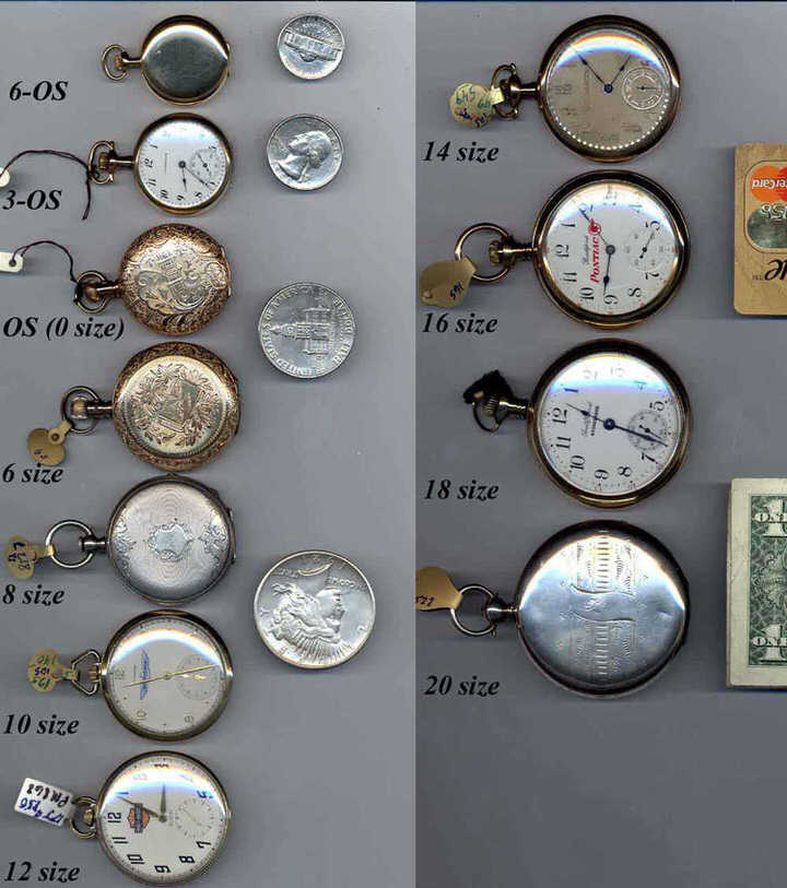 Pm time service vintage pocket wrist watches pocket watch sizing watch chain weight charts for Small size womans watch